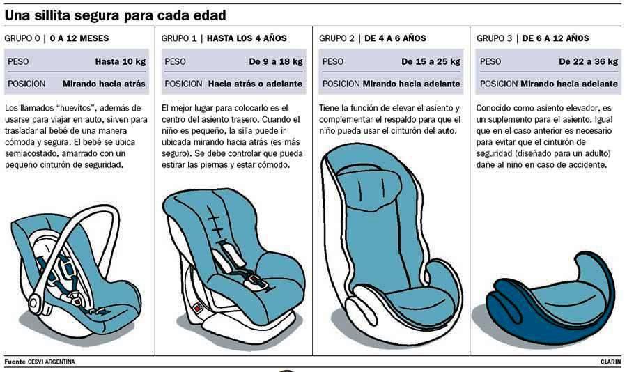 Articulos para ni os articulos para beb s santiago Sillas de carro para ninos